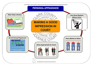 Making a good impression in court: Personal Appearance