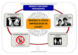 Making a good impression in court: Respect for Court Proceedings