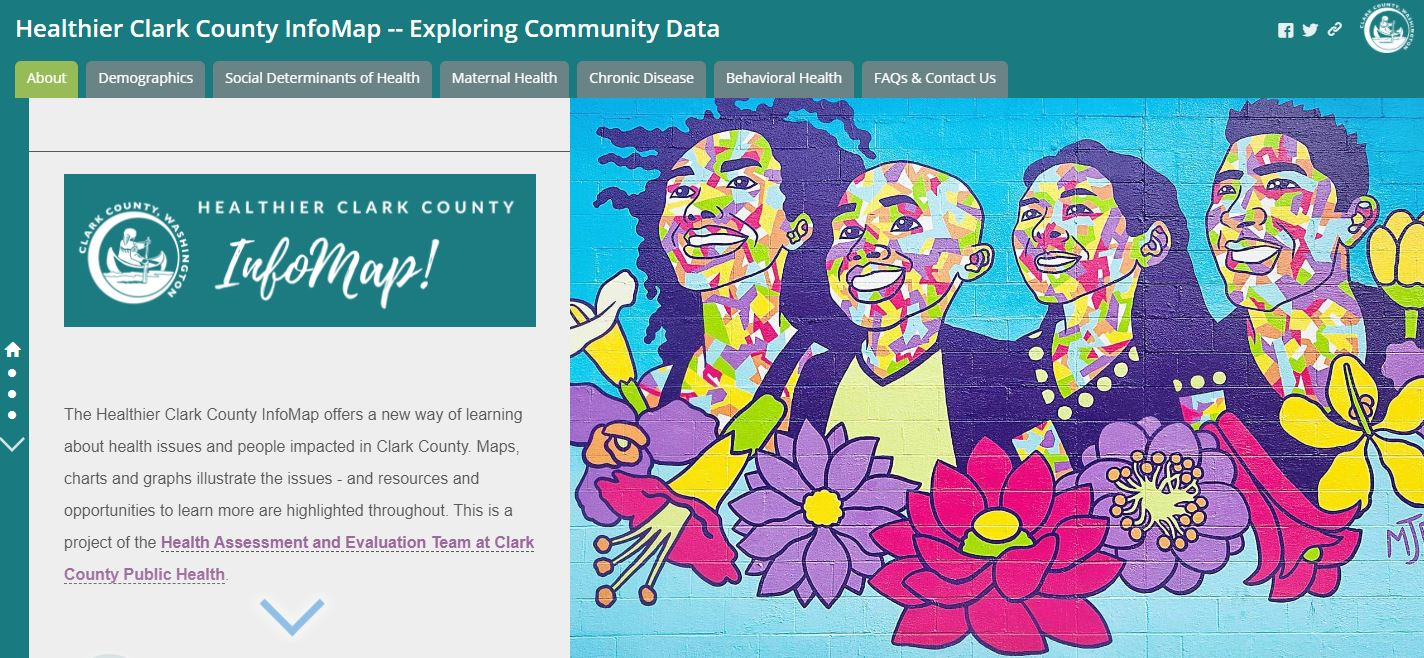 Healthier Clark County Info Map